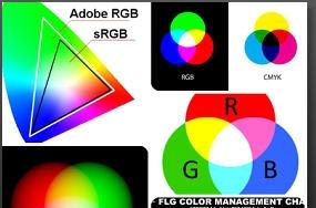 w_podstawy_koloru