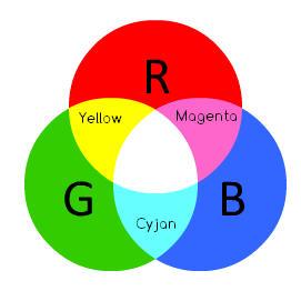 kolor1