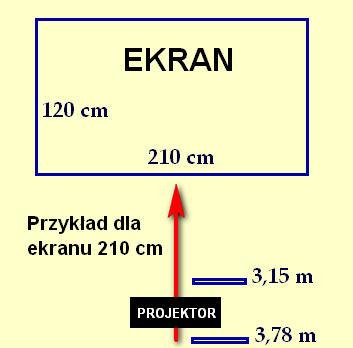 projektor_kalkulator
