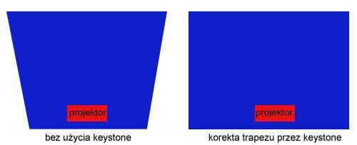 projektor_key